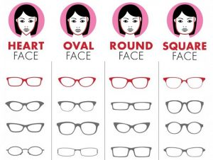 A diagram to help you determine, what eyeglasses shape best fits the shape of your face.